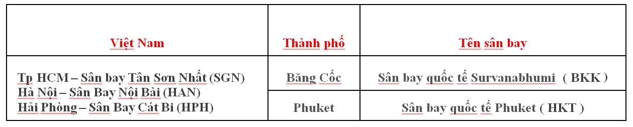 Dịch Vụ Vận Chuyển Hàng Không Đi Thái Lan Giá Rẻ