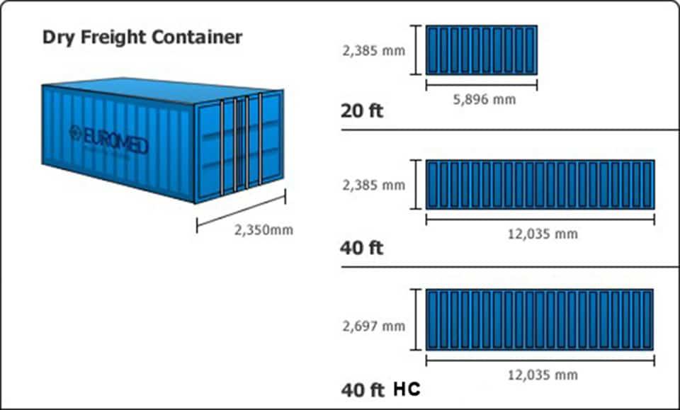 3 loại container khô chuyên dụng hay dùng vận chuyển